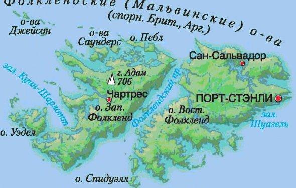 Фунт Фолклендских островов